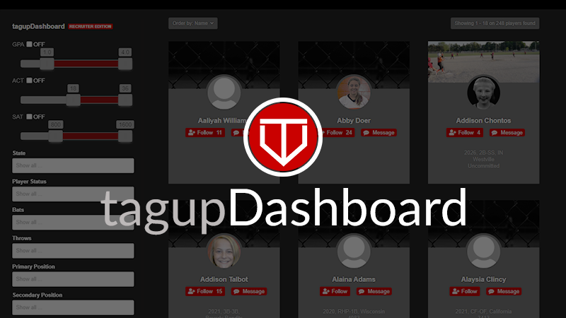 tagupDashboard